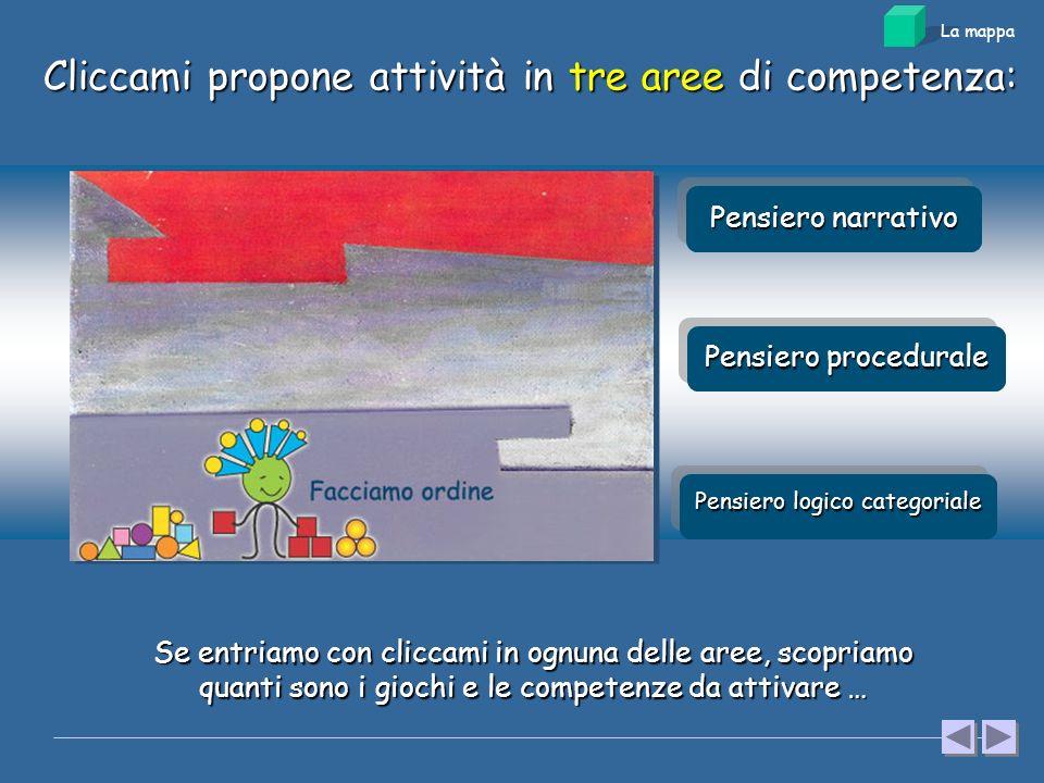 Cliccami propone attività in tre aree di competenza: