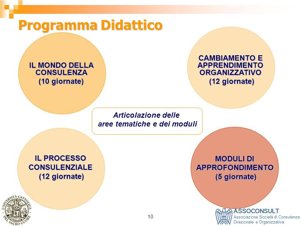 Programma Didattico CAMBIAMENTO E APPRENDIMENTO ORGANIZZATIVO