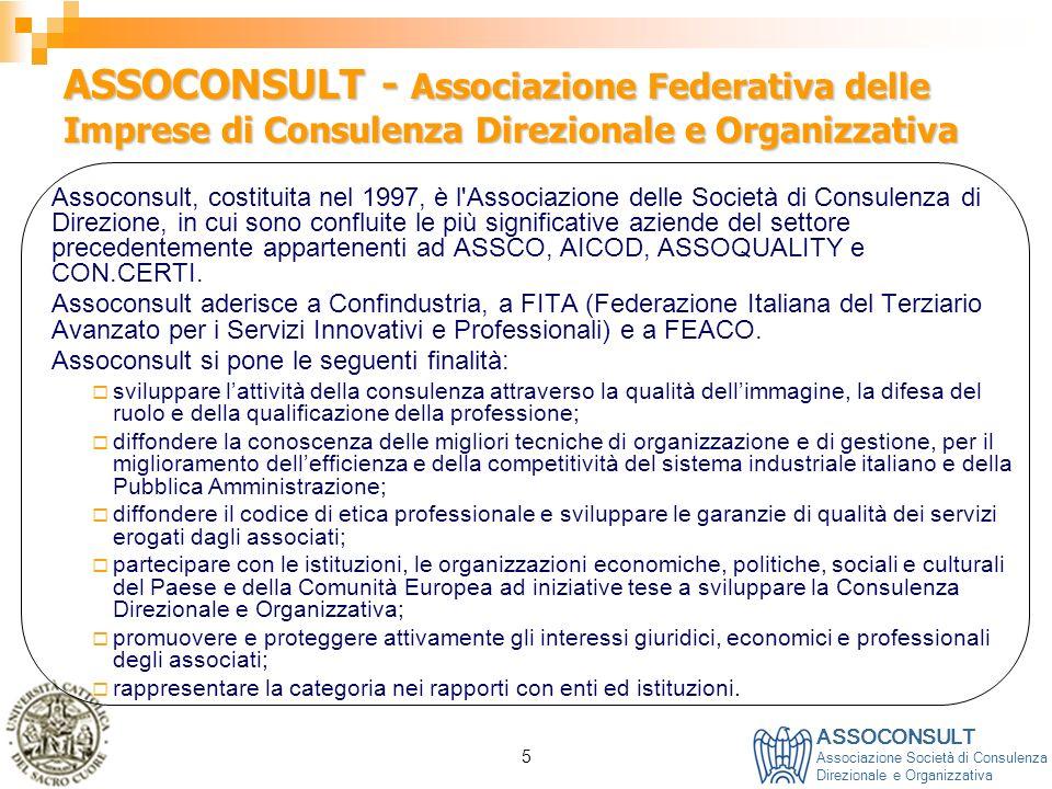 ASSOCONSULT - Associazione Federativa delle Imprese di Consulenza Direzionale e Organizzativa