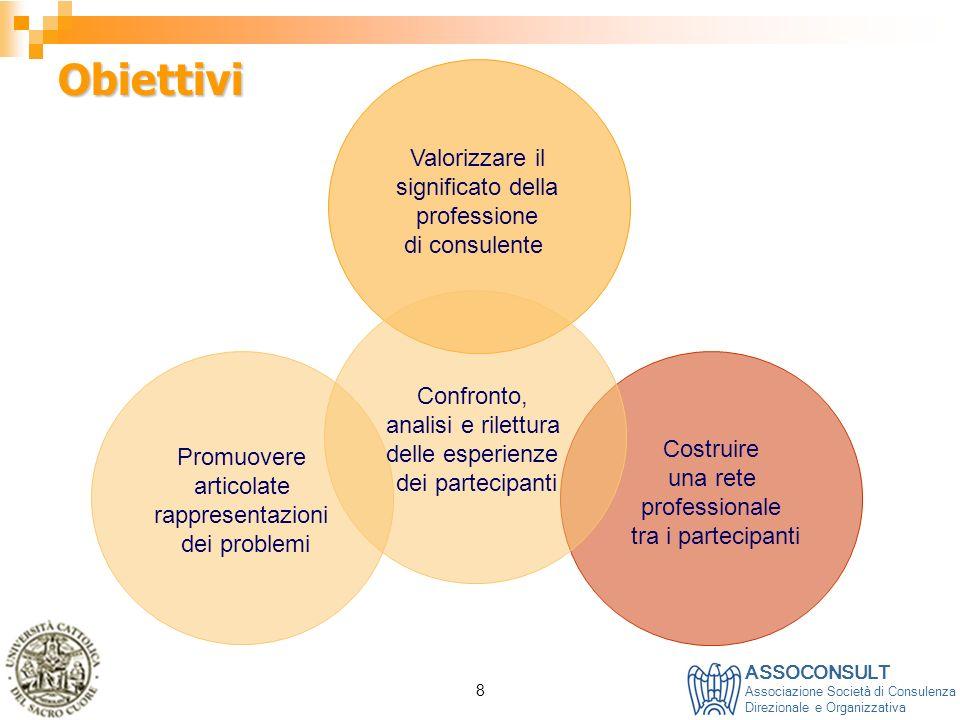 Obiettivi Valorizzare il significato della professione di consulente