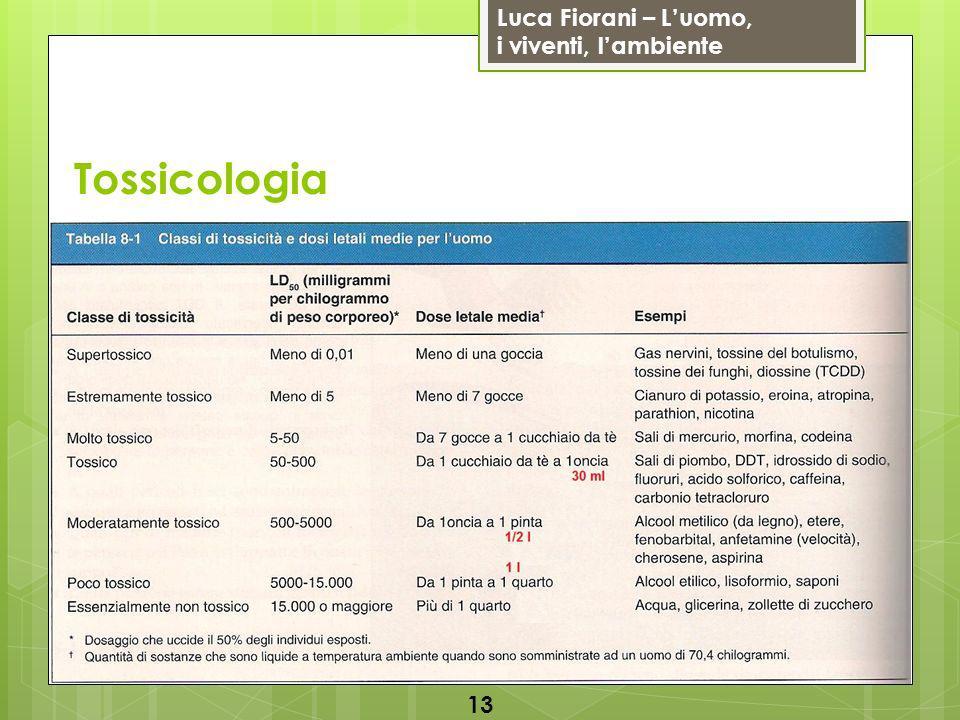 Tossicologia 13