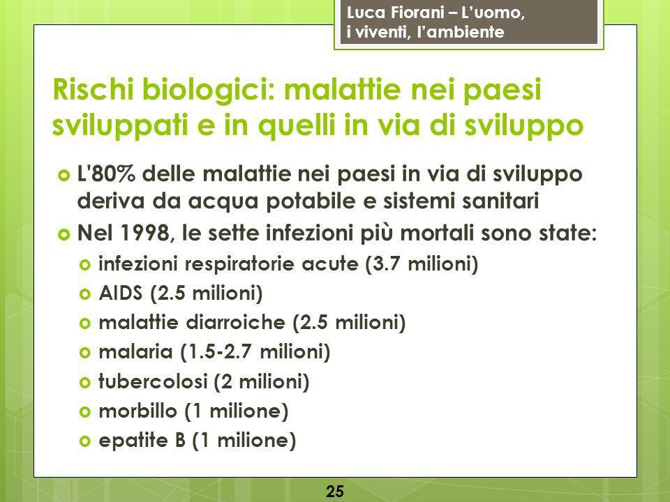 Rischi biologici: malattie nei paesi sviluppati e in quelli in via di sviluppo