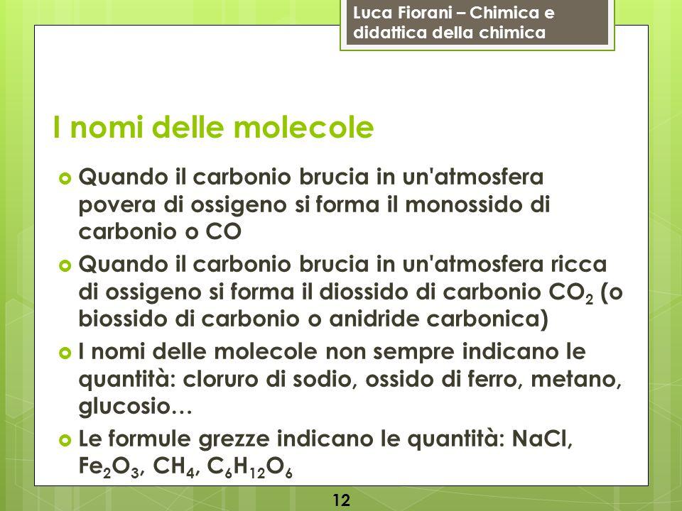 I nomi delle molecole Quando il carbonio brucia in un atmosfera povera di ossigeno si forma il monossido di carbonio o CO.