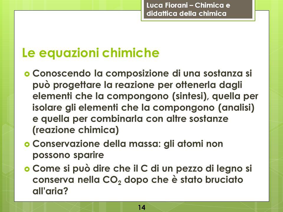 Le equazioni chimiche