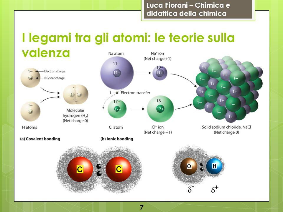 I legami tra gli atomi: le teorie sulla valenza