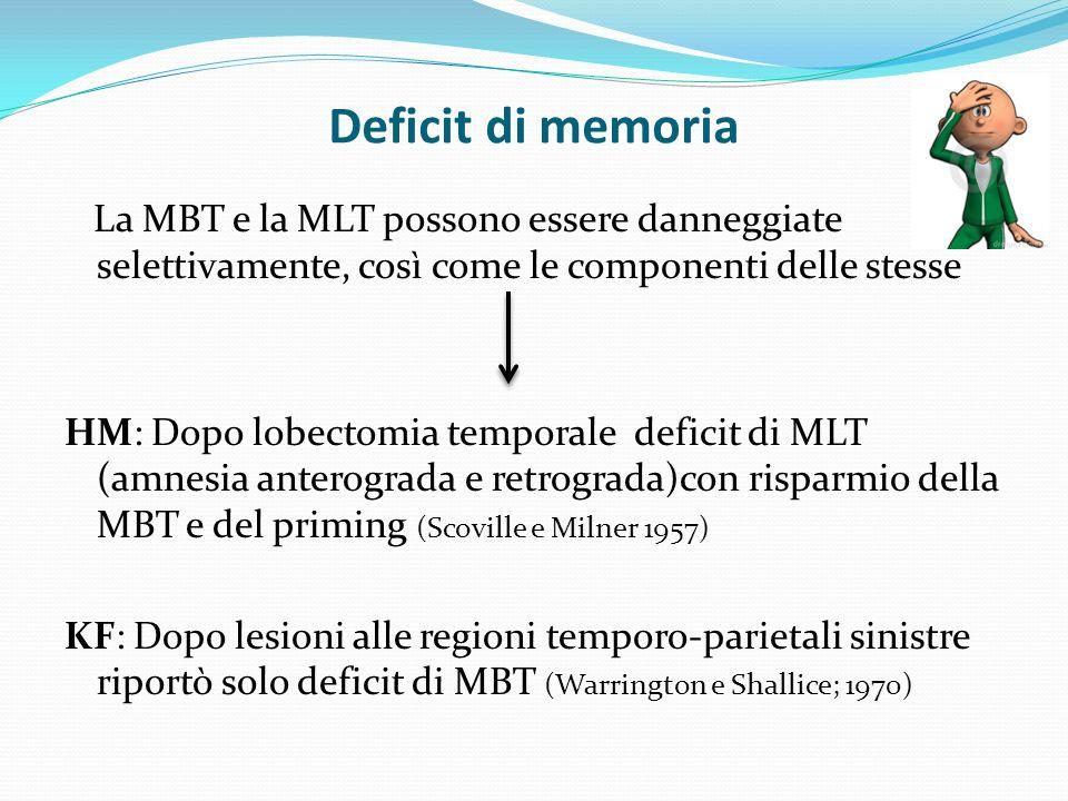 Deficit di memoria