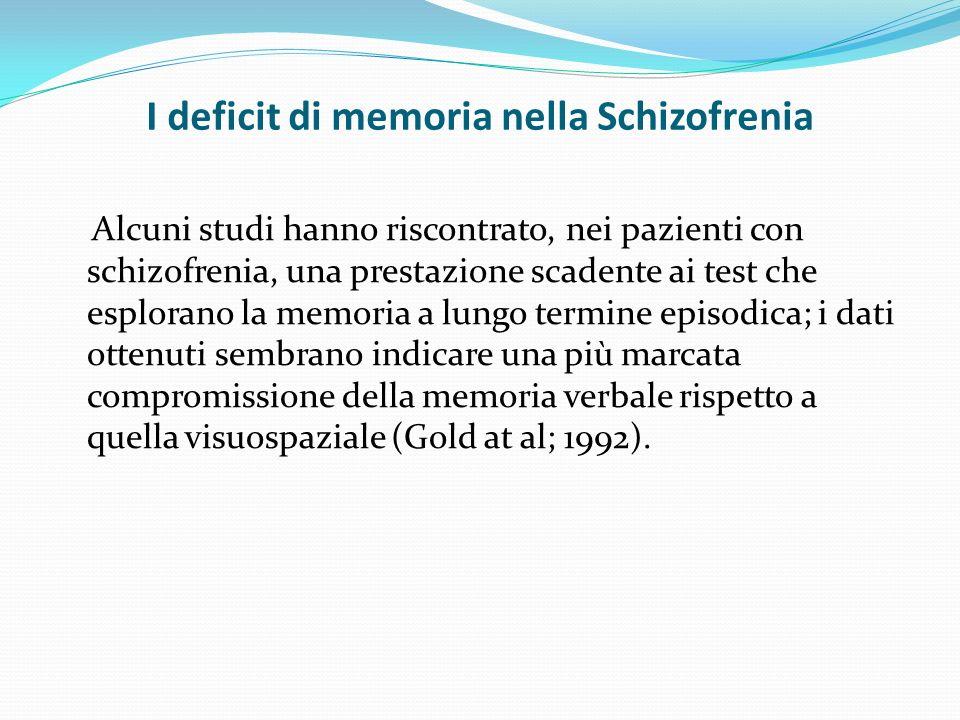 I deficit di memoria nella Schizofrenia