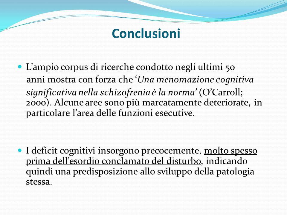 Conclusioni L'ampio corpus di ricerche condotto negli ultimi 50
