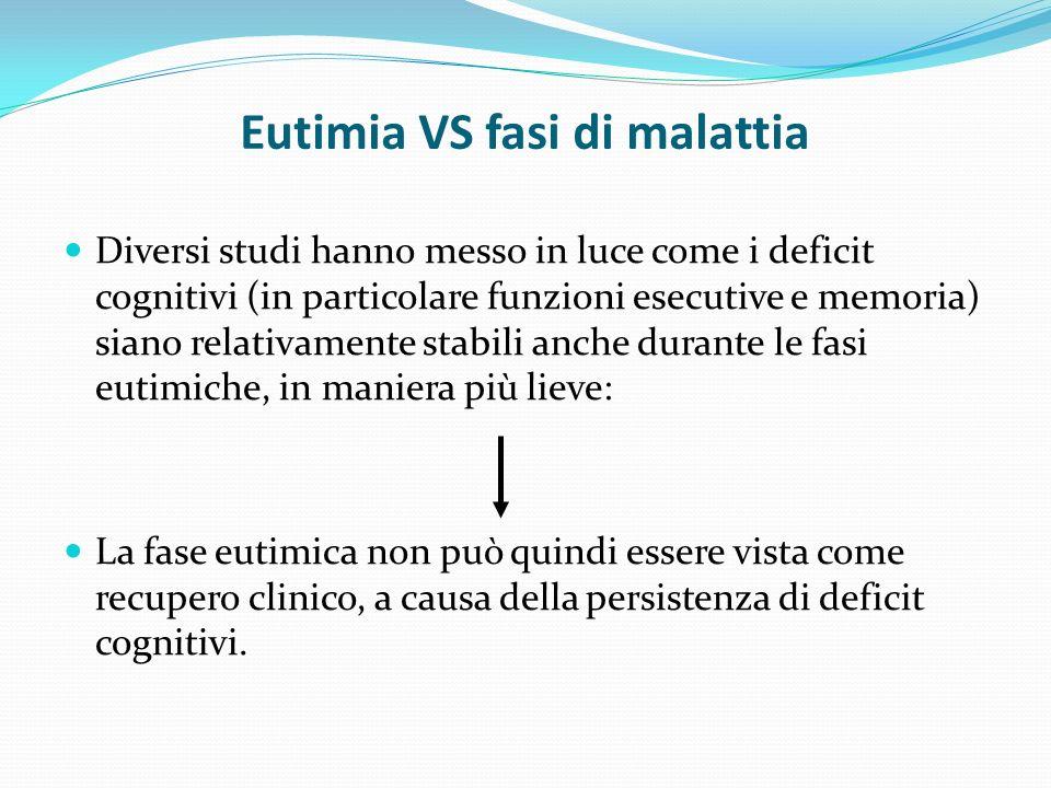 Eutimia VS fasi di malattia