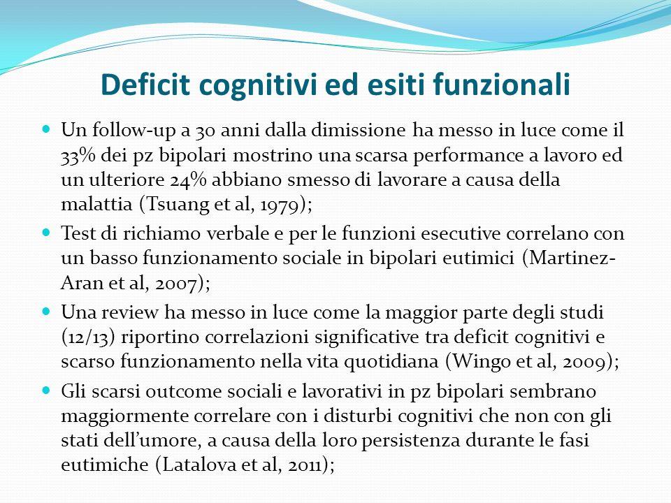 Deficit cognitivi ed esiti funzionali
