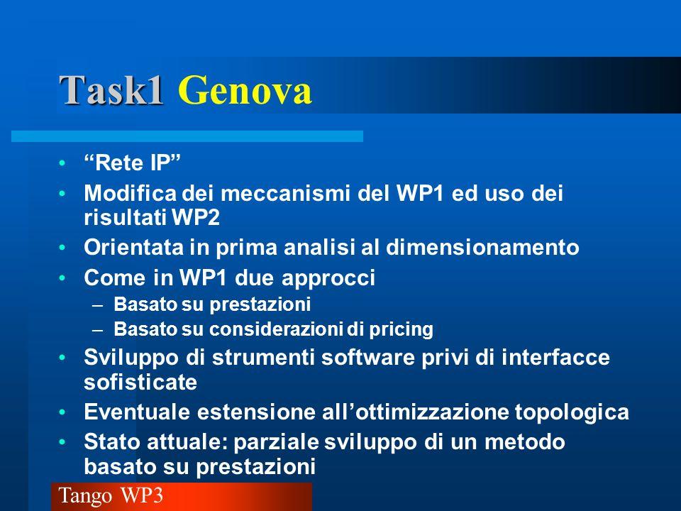 Task1 Genova Rete IP Modifica dei meccanismi del WP1 ed uso dei risultati WP2. Orientata in prima analisi al dimensionamento.