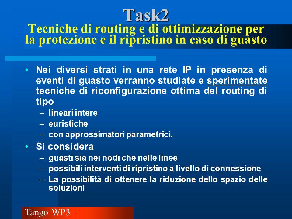 Task2 Tecniche di routing e di ottimizzazione per la protezione e il ripristino in caso di guasto