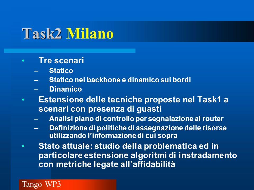 Task2 Milano Tre scenari