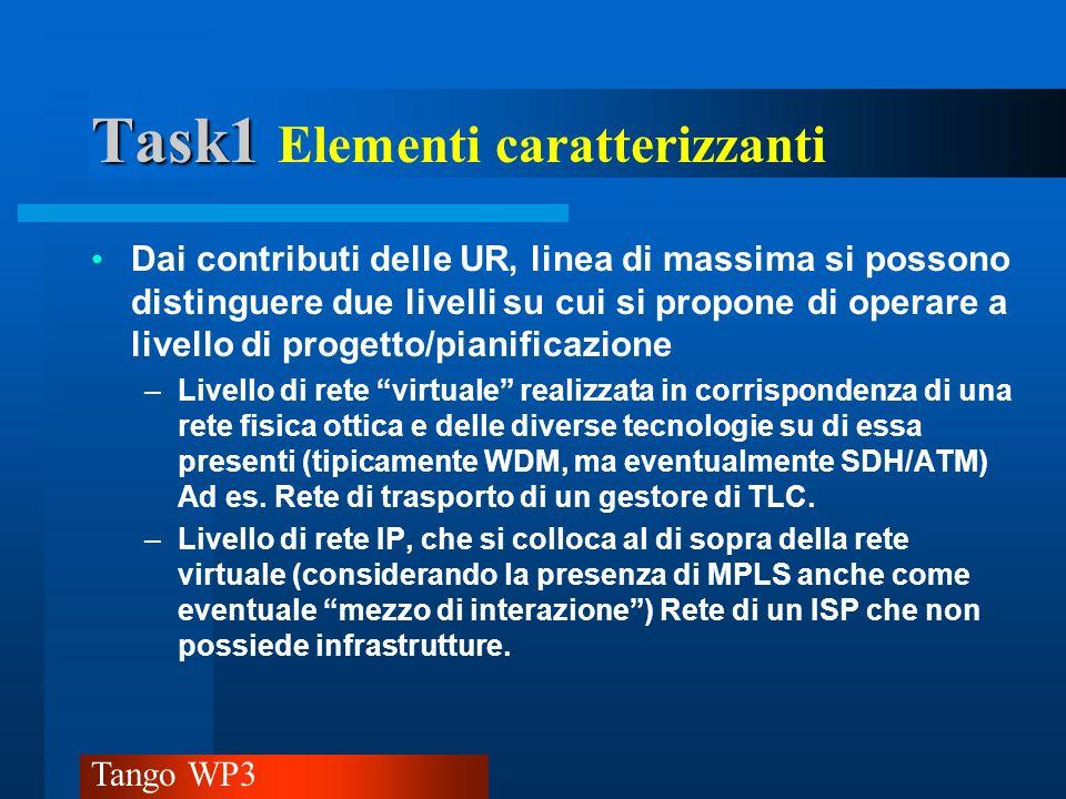Task1 Elementi caratterizzanti