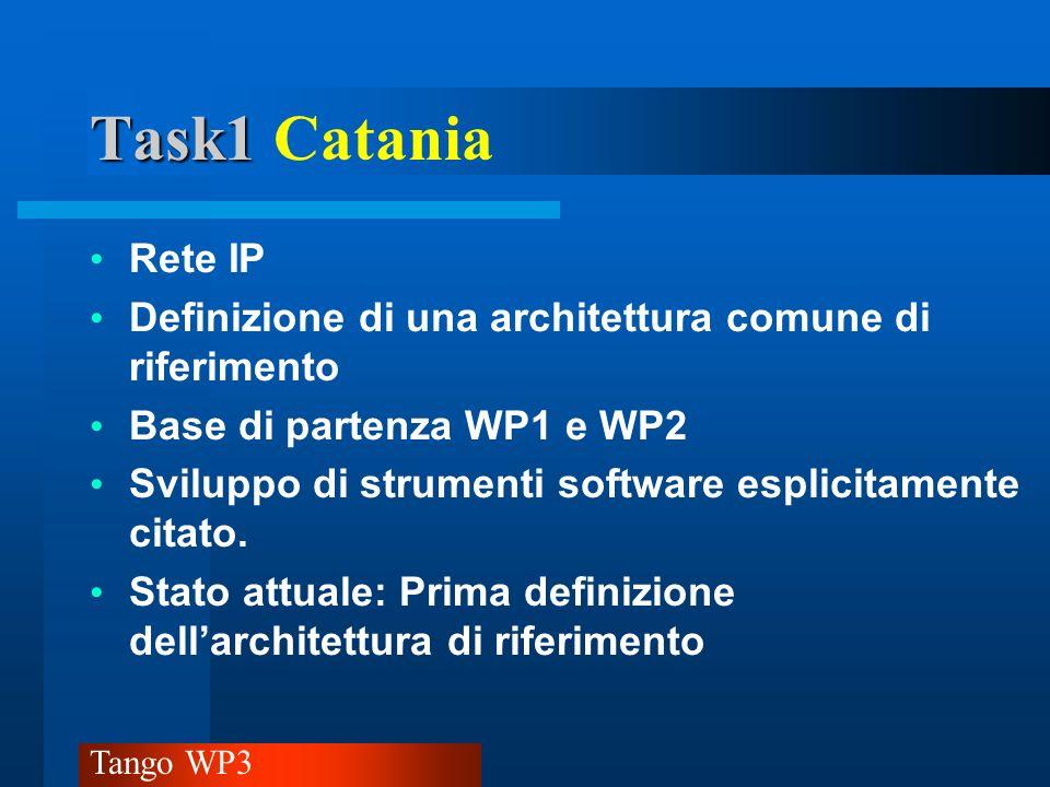 Task1 Catania Rete IP. Definizione di una architettura comune di riferimento. Base di partenza WP1 e WP2.