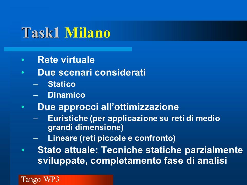 Task1 Milano Rete virtuale Due scenari considerati