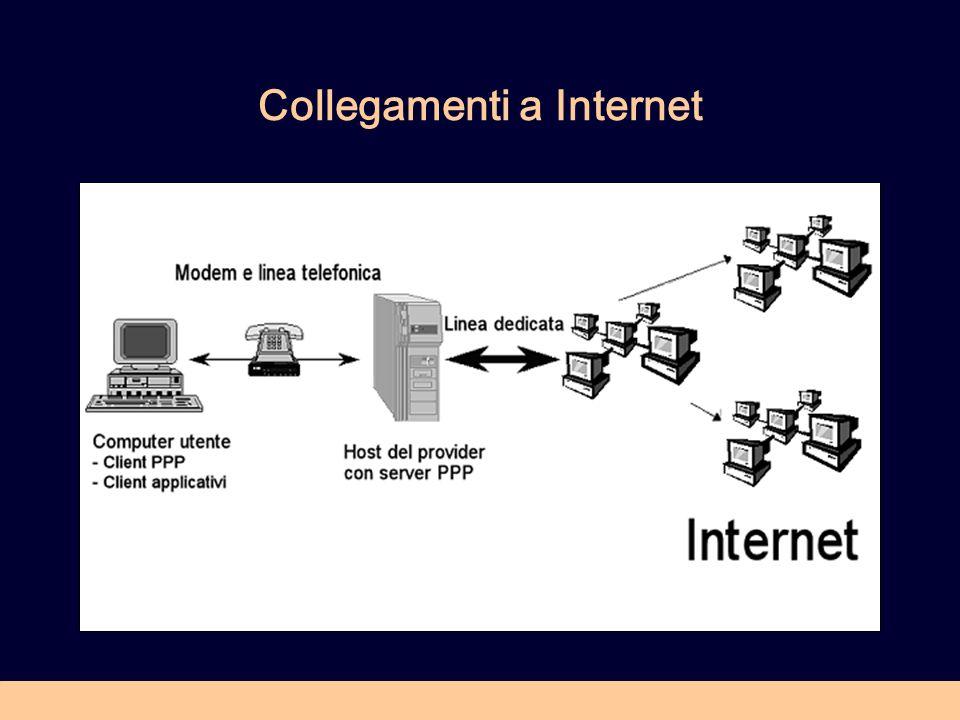 Collegamenti a Internet