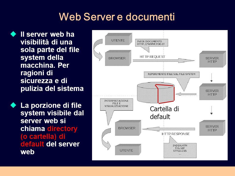 Web Server e documenti
