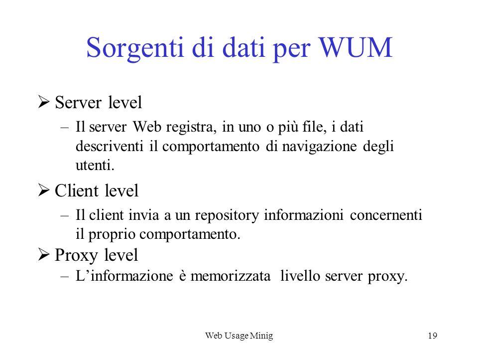 Sorgenti di dati per WUM