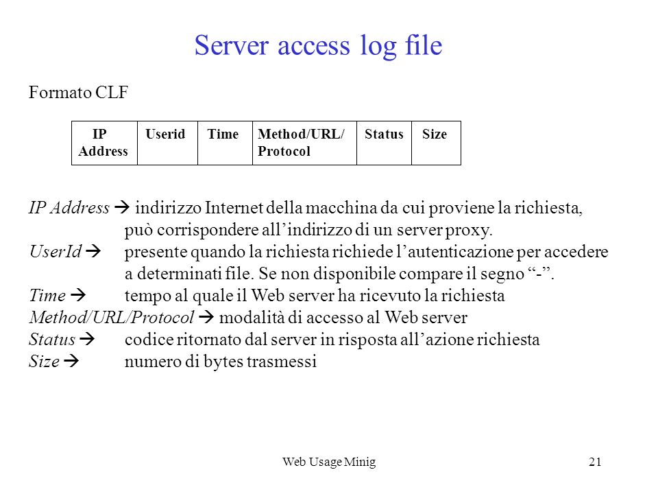 Server access log file Formato CLF
