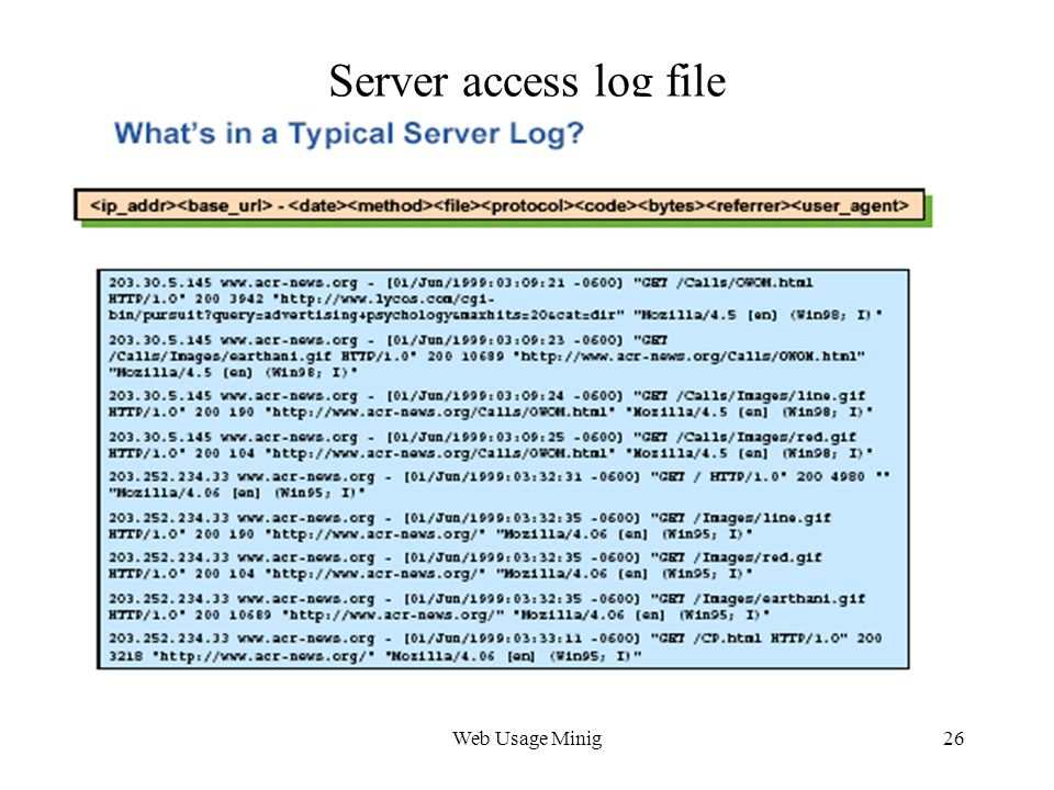 Web Usage Mining Server access log file Web Usage Minig