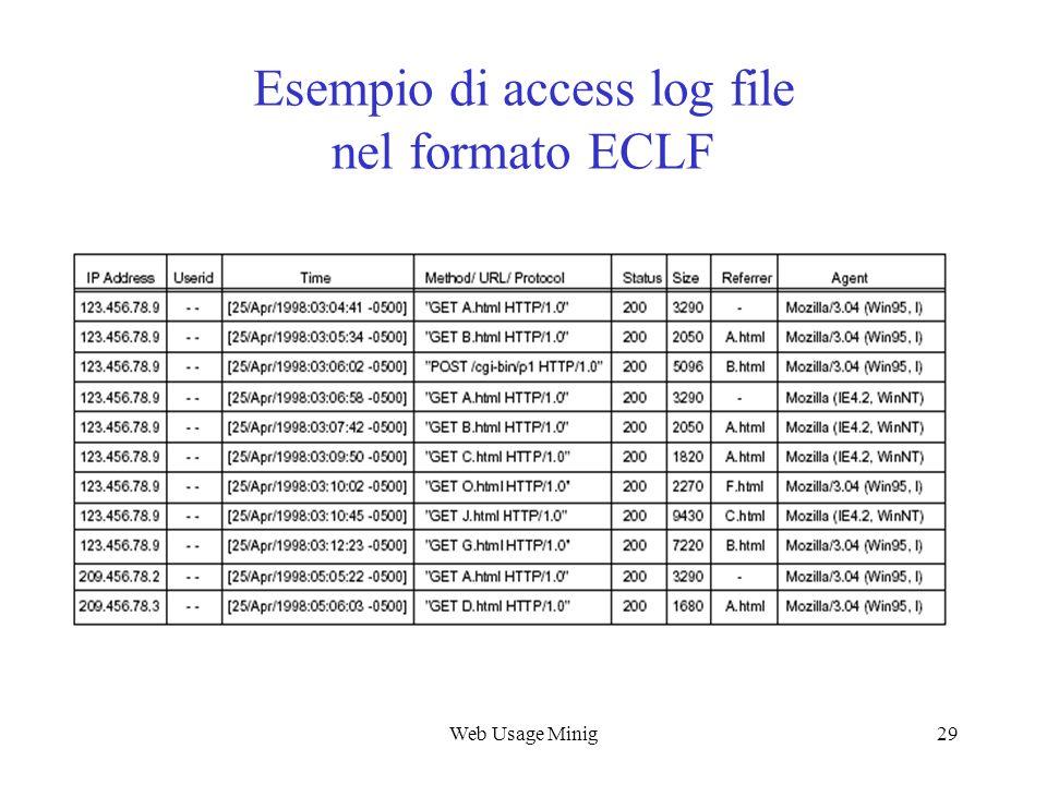 Esempio di access log file nel formato ECLF