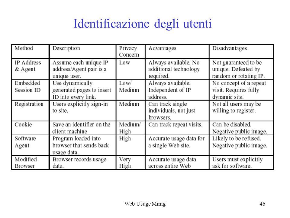 Identificazione degli utenti