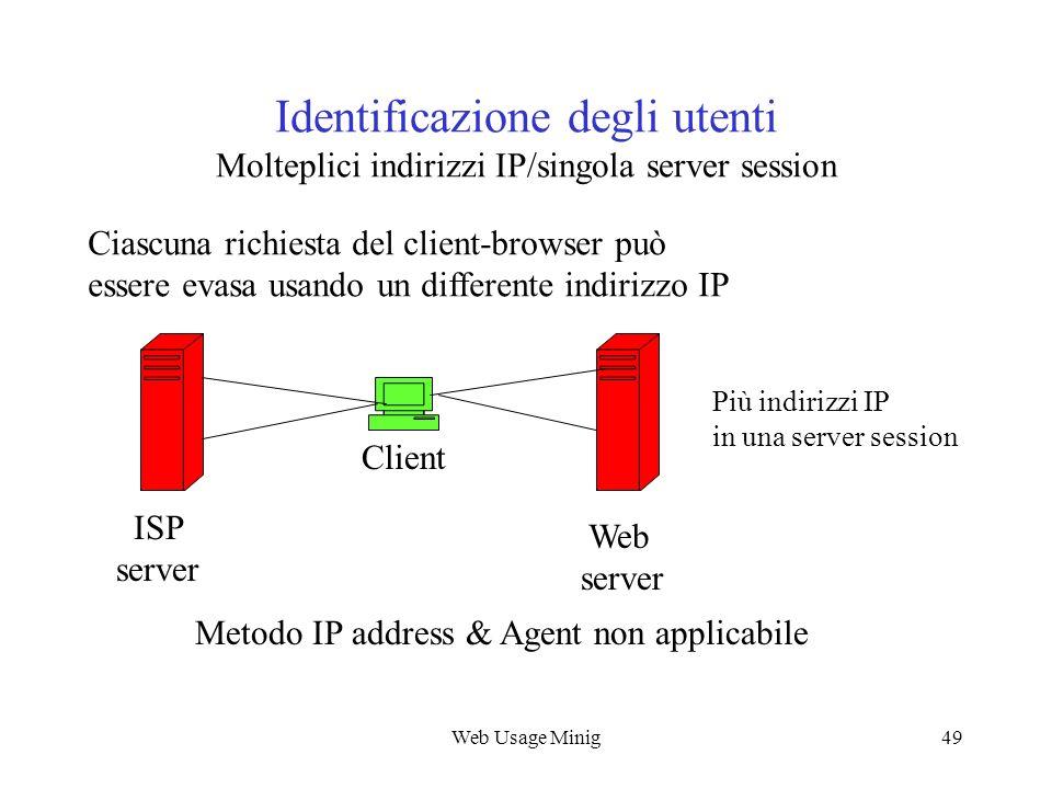 Web Usage Mining Identificazione degli utenti Molteplici indirizzi IP/singola server session. Ciascuna richiesta del client-browser può.