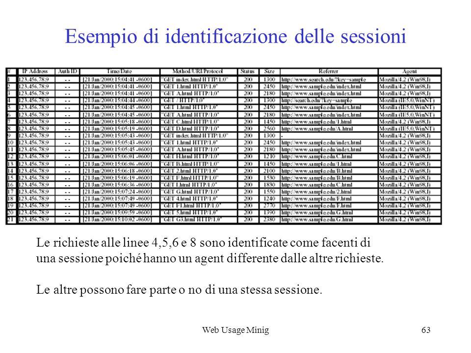 Esempio di identificazione delle sessioni