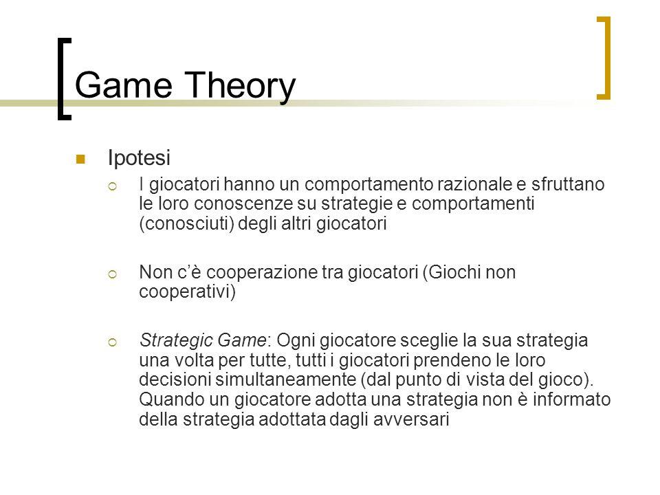 Game Theory Ipotesi.
