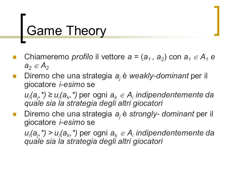 Game Theory Chiameremo profilo il vettore a = (a1 , a2) con a1  A1 e a2  A2.