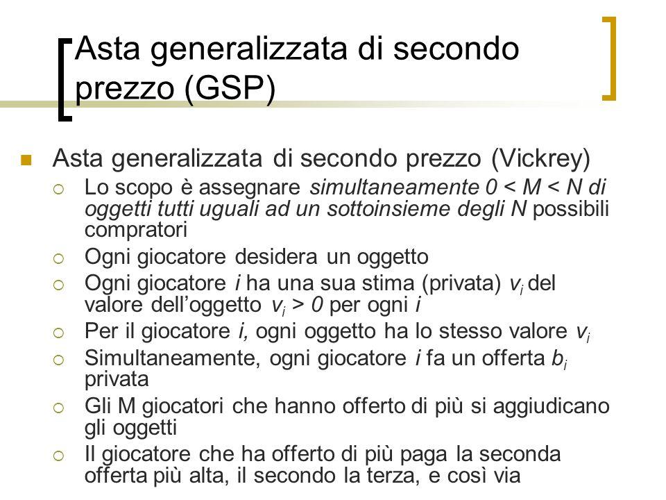 Asta generalizzata di secondo prezzo (GSP)