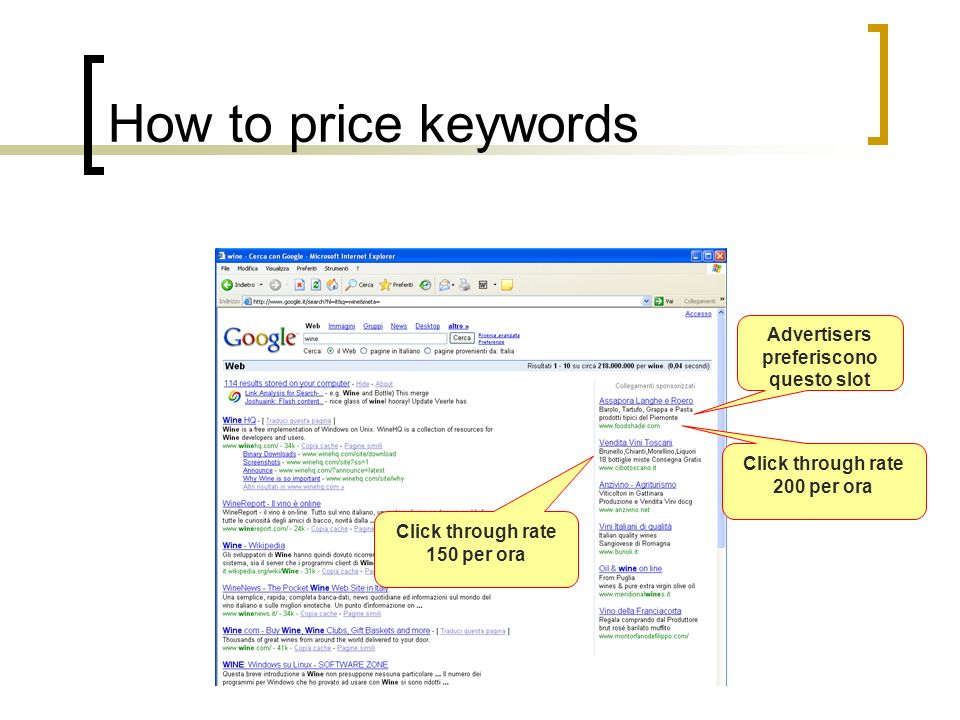 How to price keywords Advertisers preferiscono questo slot