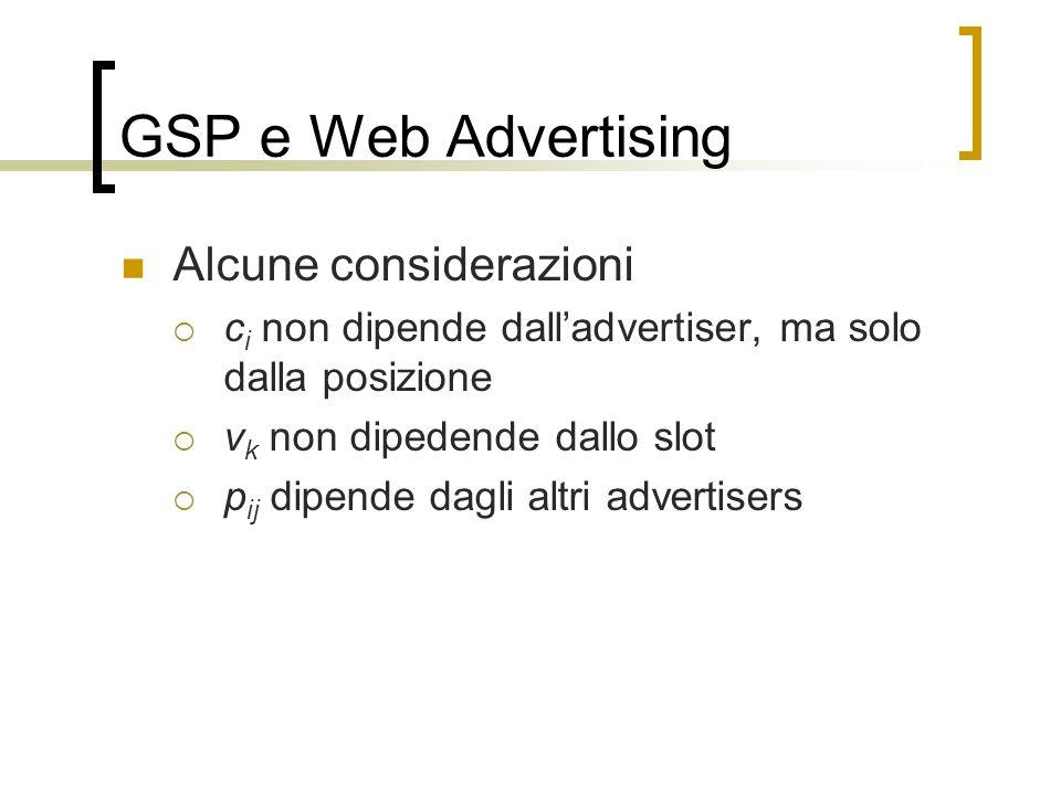 GSP e Web Advertising Alcune considerazioni