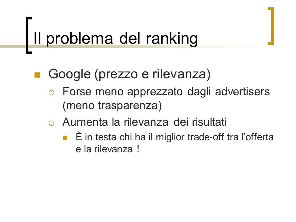 Il problema del ranking