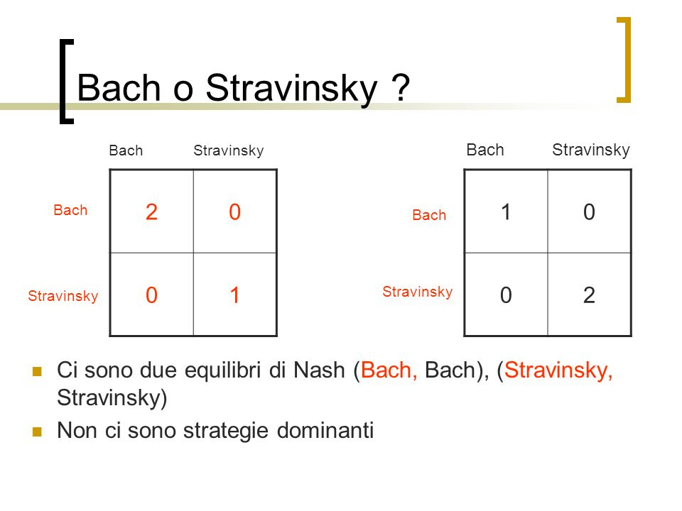 Bach o Stravinsky Bach. Stravinsky. Bach. Stravinsky. 2. 1. 1. 2. Bach. Bach. Stravinsky.