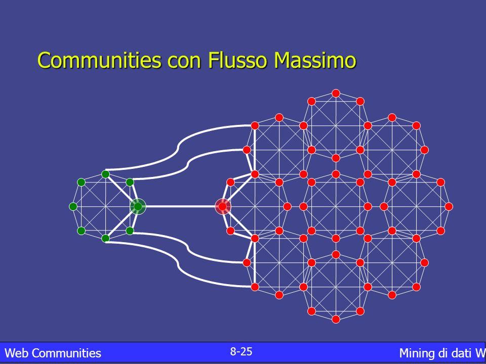 Communities con Flusso Massimo