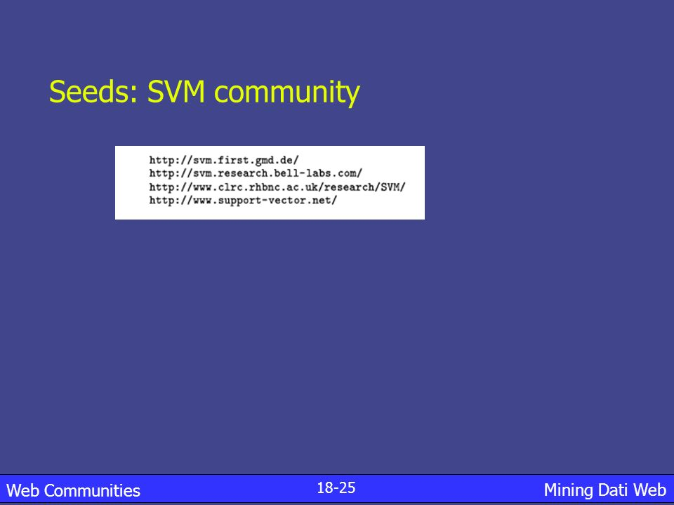 Seeds: SVM community Web Communities 18-25 Mining Dati Web