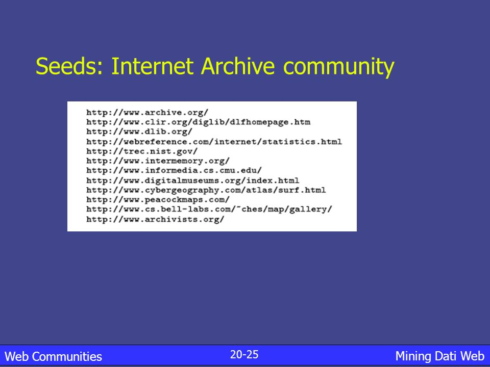 Seeds: Internet Archive community