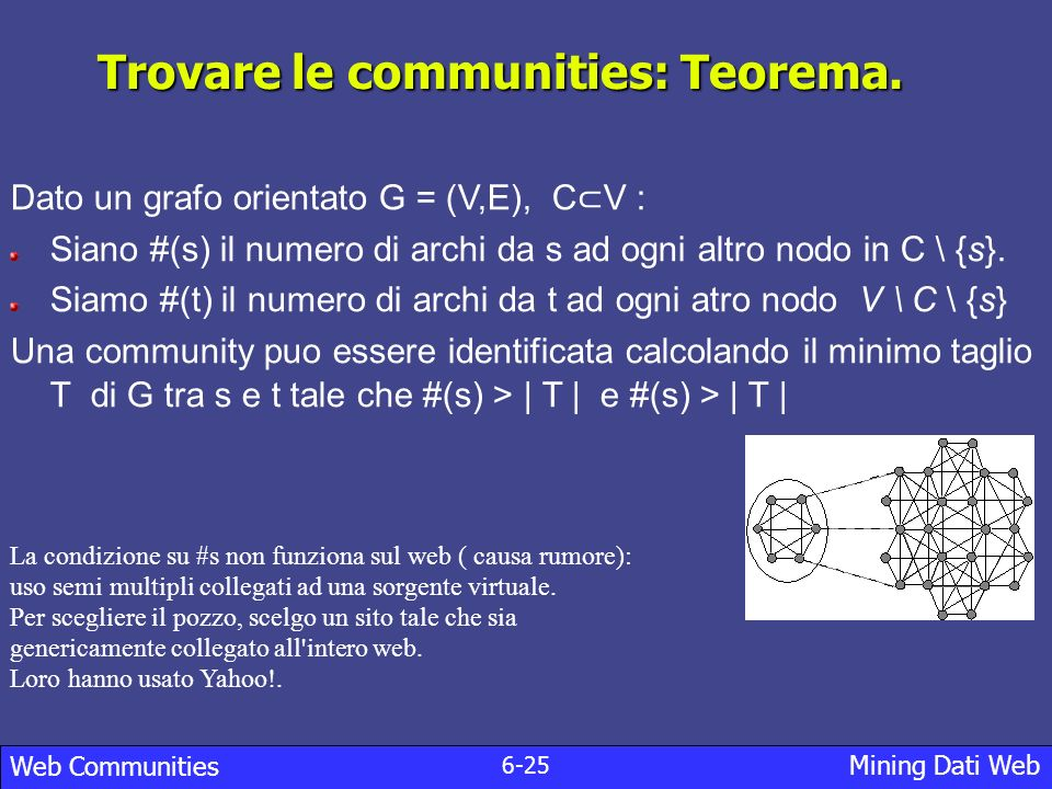 Trovare le communities: Teorema.