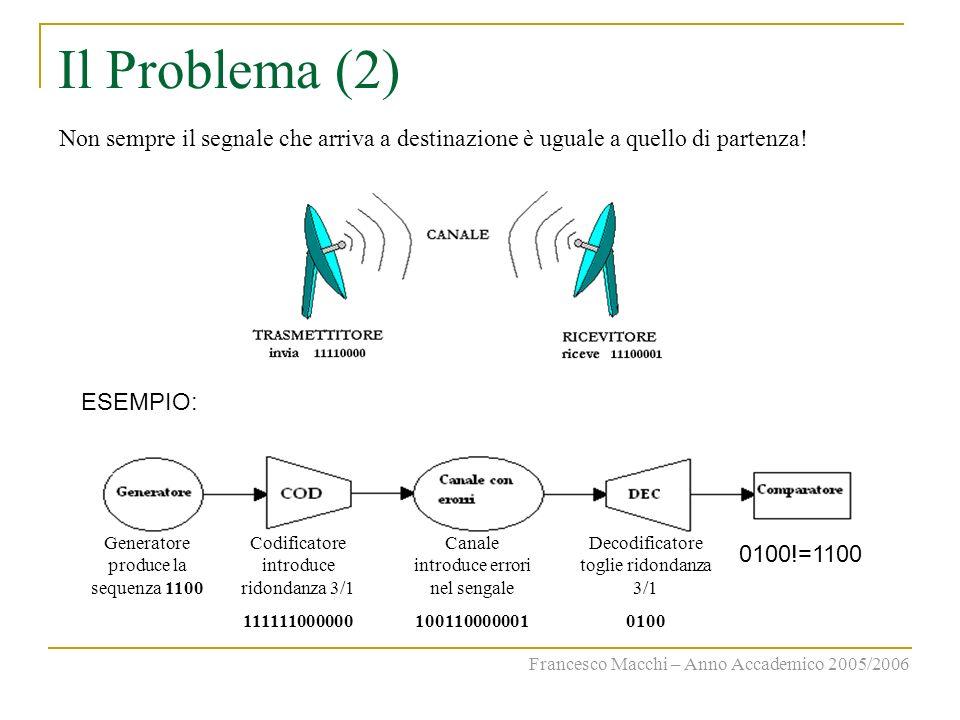 Il Problema (2) Non sempre il segnale che arriva a destinazione è uguale a quello di partenza! ESEMPIO: