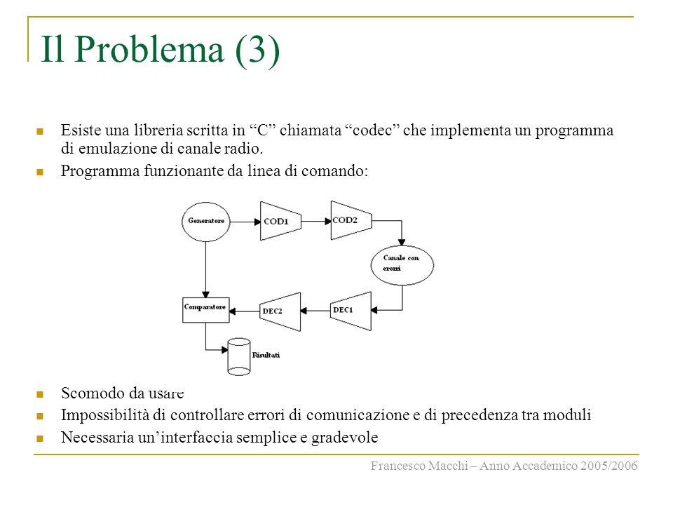 Il Problema (3) Esiste una libreria scritta in C chiamata codec che implementa un programma di emulazione di canale radio.