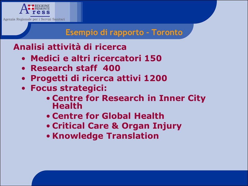 Esempio di rapporto - Toronto