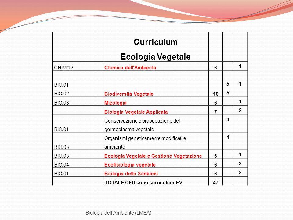 Curriculum Ecologia Vegetale