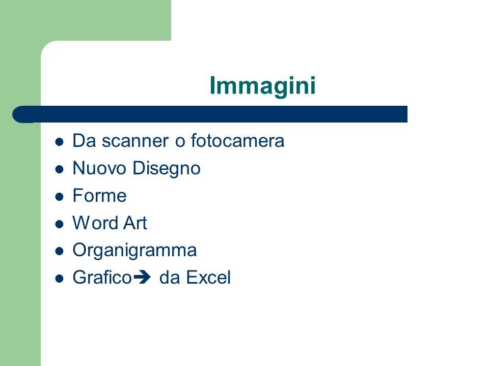 Immagini Da scanner o fotocamera Nuovo Disegno Forme Word Art