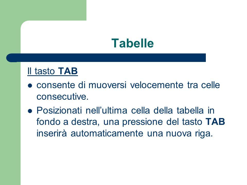 Tabelle Il tasto TAB. consente di muoversi velocemente tra celle consecutive.