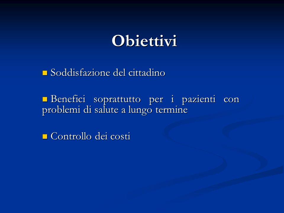 Obiettivi Soddisfazione del cittadino