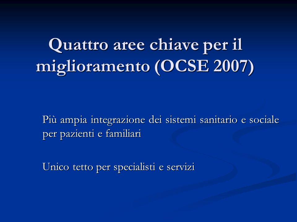 Quattro aree chiave per il miglioramento (OCSE 2007)