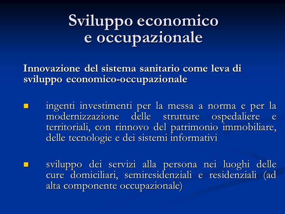 Sviluppo economico e occupazionale