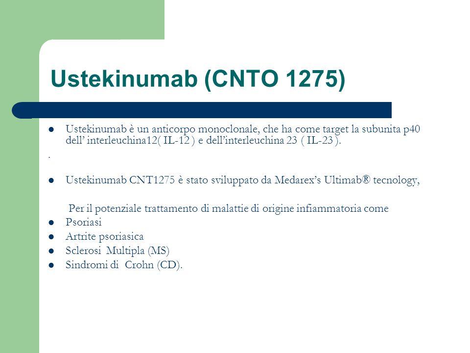 Sclerosi Multipla (MS) Sindromi di Crohn (CD).